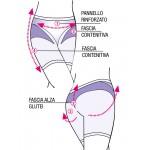 Chilot modelator cu piciorus (short) pentru femei Intimidea 410135